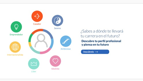 CAREER TEST DE UNIVERSUM